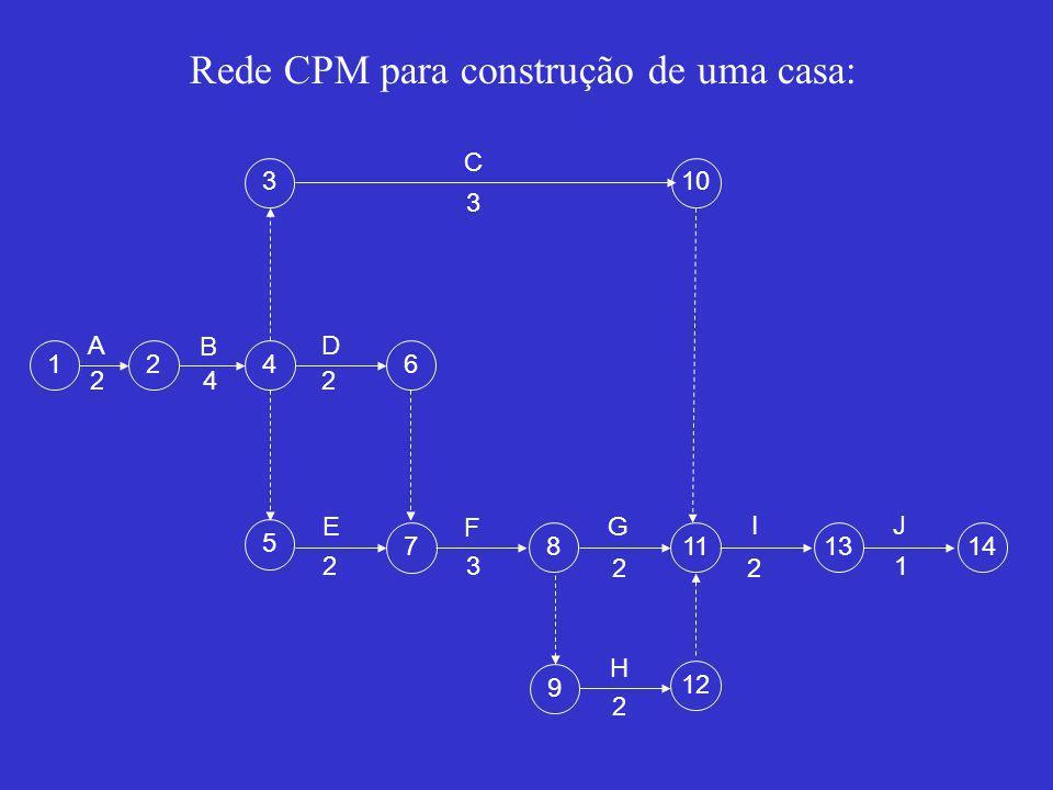 1 2 4 3 5 6 7 8111314 12 9 10 C 3 F 3 2 2 2 2 1 42 A B D EG H I 2 J Rede CPM para construção de uma casa: