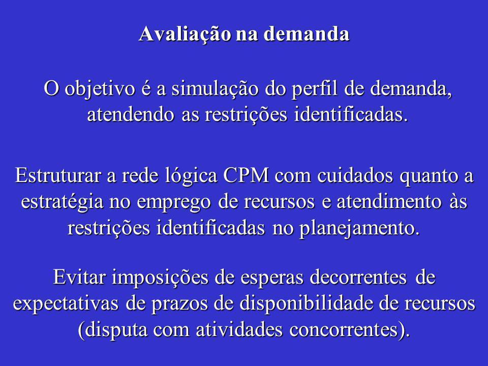 Avaliação na demanda O objetivo é a simulação do perfil de demanda, atendendo as restrições identificadas.