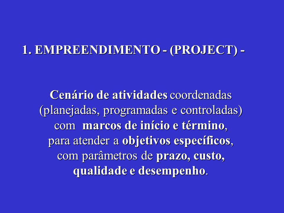 1. EMPREENDIMENTO - (PROJECT) - Cenário de atividades coordenadas (planejadas, programadas e controladas) com marcos de início e término, para atender