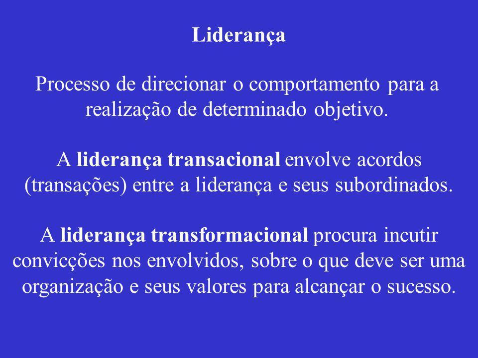 Liderança Processo de direcionar o comportamento para a realização de determinado objetivo.