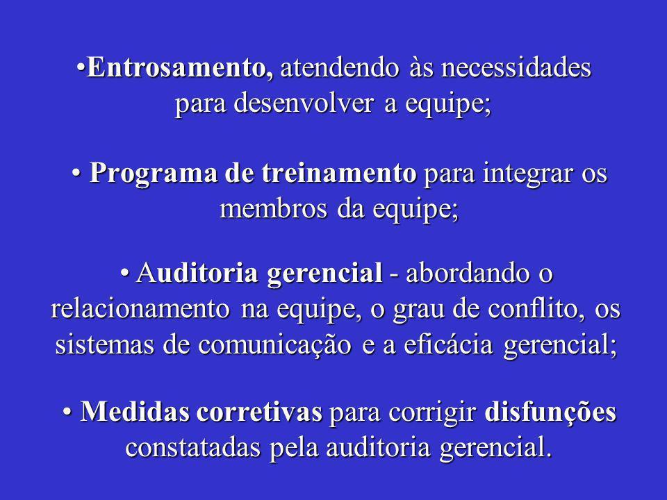 Programa de treinamento para integrar os membros da equipe; Programa de treinamento para integrar os membros da equipe; Medidas corretivas para corrigir disfunções constatadas pela auditoria gerencial.