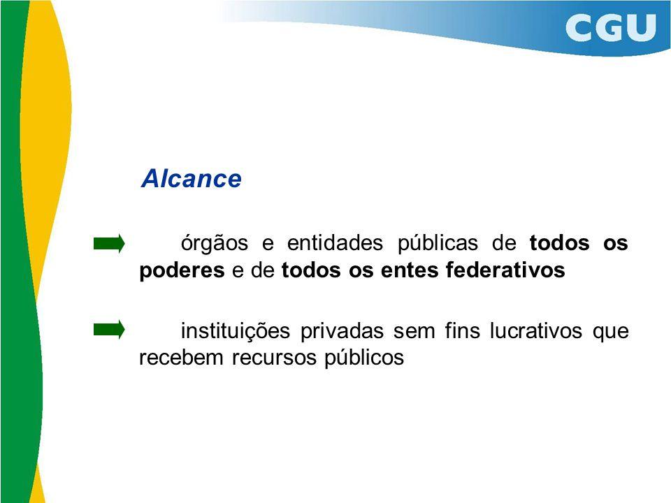 Alcance órgãos e entidades públicas de todos os poderes e de todos os entes federativos instituições privadas sem fins lucrativos que recebem recursos públicos