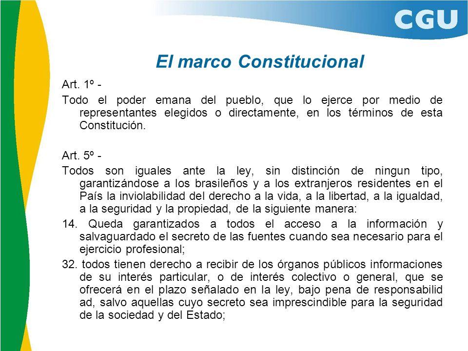 El marco Constitucional Art.