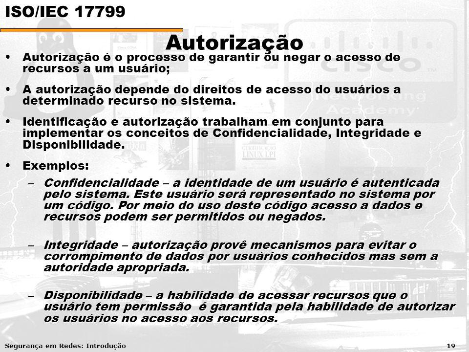 Autorização Autorização é o processo de garantir ou negar o acesso de recursos a um usuário;Autorização é o processo de garantir ou negar o acesso de