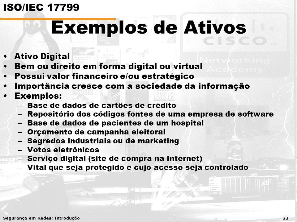 Exemplos de Ativos Ativo DigitalAtivo Digital Bem ou direito em forma digital ou virtualBem ou direito em forma digital ou virtual Possui valor financ