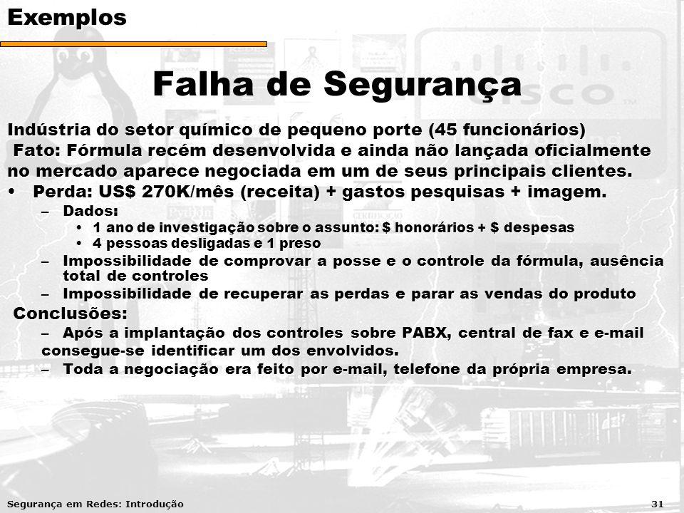 Falha de Segurança Indústria do setor químico de pequeno porte (45 funcionários) Fato: Fórmula recém desenvolvida e ainda não lançada oficialmente Fat