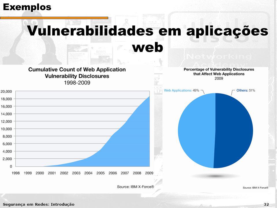 Vulnerabilidades em aplicações web Segurança em Redes: Introdução 32Exemplos