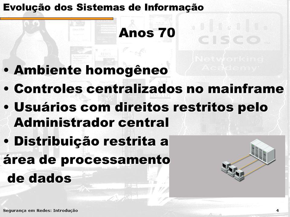 Anos 70 Ambiente homogêneoAmbiente homogêneo Controles centralizados no mainframeControles centralizados no mainframe Usuários com direitos restritos