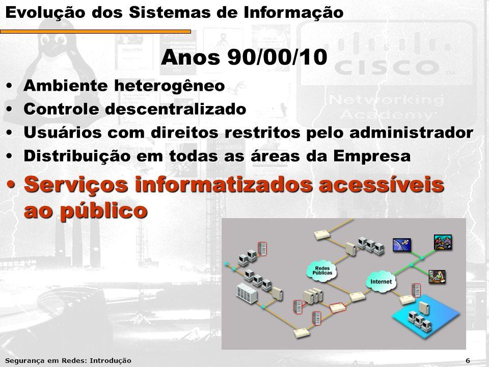 Anos 90/00/10 Ambiente heterogêneoAmbiente heterogêneo Controle descentralizadoControle descentralizado Usuários com direitos restritos pelo administr