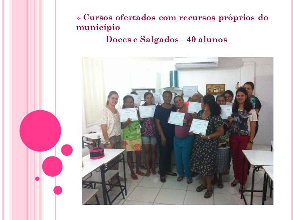  Cursos ofertados com recursos próprios do município Doces e Salgados – 40 alunos