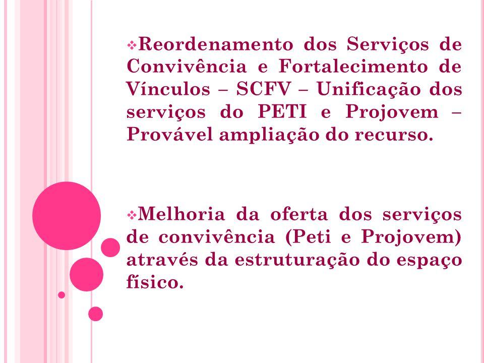  Reordenamento dos Serviços de Convivência e Fortalecimento de Vínculos – SCFV – Unificação dos serviços do PETI e Projovem – Provável ampliação do recurso.