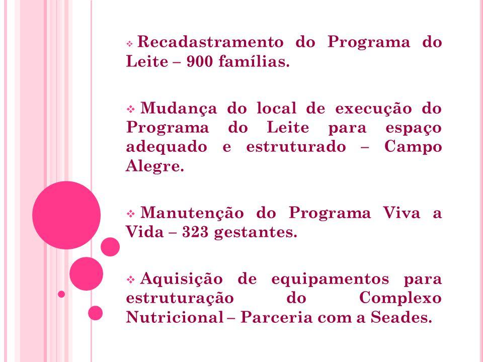  Recadastramento do Programa do Leite – 900 famílias.