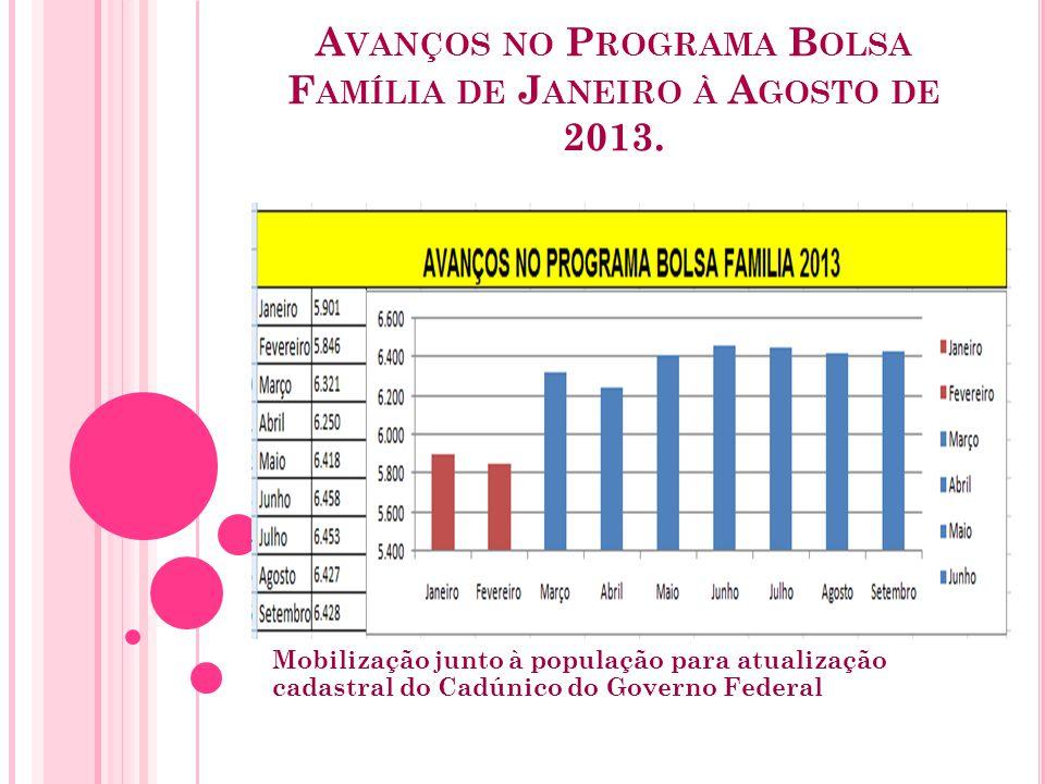 A VANÇOS NO P ROGRAMA B OLSA F AMÍLIA DE J ANEIRO À A GOSTO DE 2013.