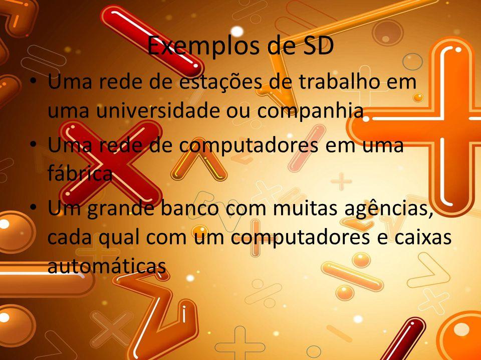 Exemplos de SD Uma rede de estações de trabalho em uma universidade ou companhia Uma rede de computadores em uma fábrica Um grande banco com muitas ag