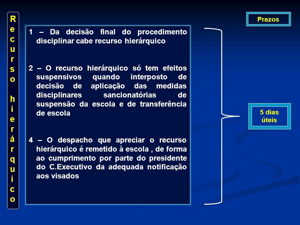 Recurso hierárquicoRecurso hierárquico 1 – Da decisão final do procedimento disciplinar cabe recurso hierárquico 2 – O recurso hierárquico só tem efei