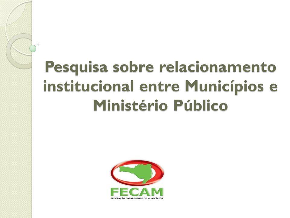 Órgão/Setor da Prefeitura respondente: Secretaria de Administração e Finanças36 Procuradoria Municipal49 Gabinete15 Total100