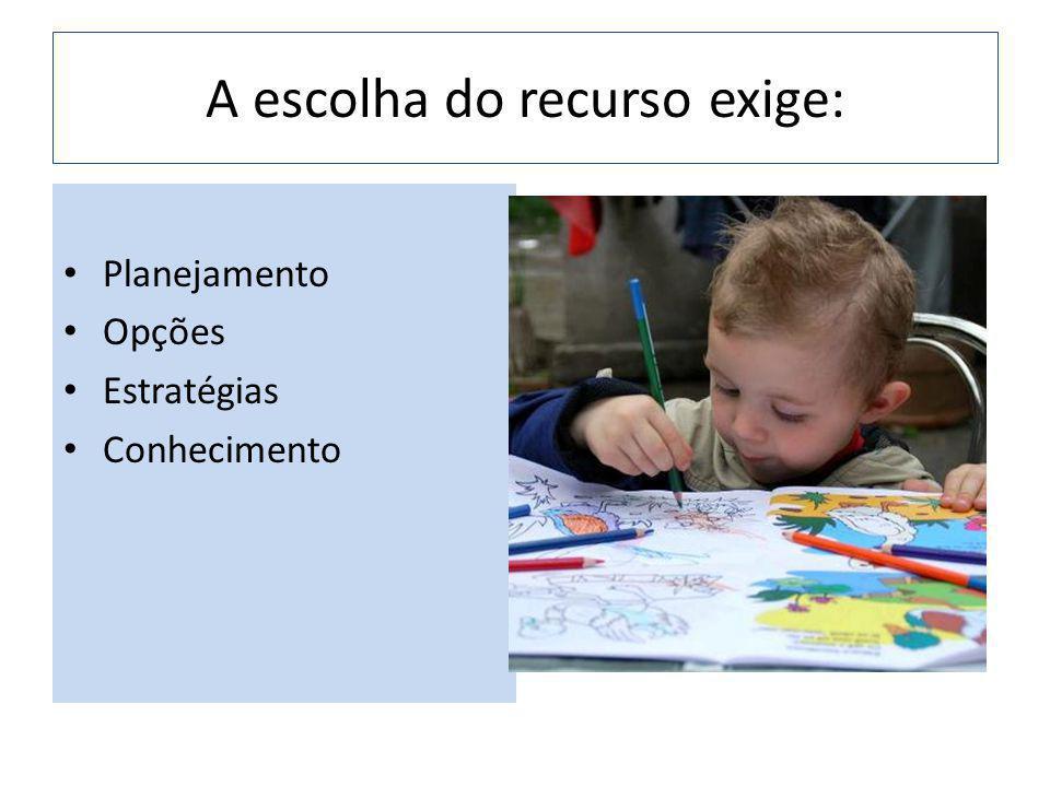 A escolha do recurso exige: Planejamento Opções Estratégias Conhecimento