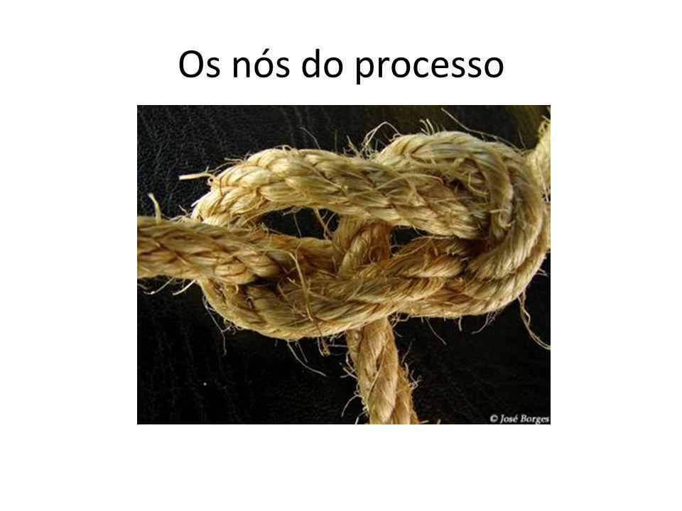 Os nós do processo