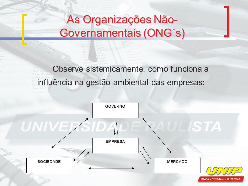 As Organizações Não- Governamentais (ONG´s) Observe sistemicamente, como funciona a influência na gestão ambiental das empresas: GOVERNO EMPRESA SOCIE