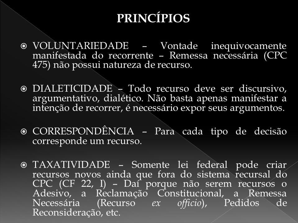 PRINCÍPIOS  VOLUNTARIEDADE – Vontade inequivocamente manifestada do recorrente – Remessa necessária (CPC 475) não possui natureza de recurso.  DIALE