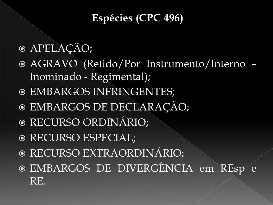 Espécies (CPC 496)  APELAÇÃO;  AGRAVO (Retido/Por Instrumento/Interno – Inominado - Regimental);  EMBARGOS INFRINGENTES;  EMBARGOS DE DECLARAÇÃO;