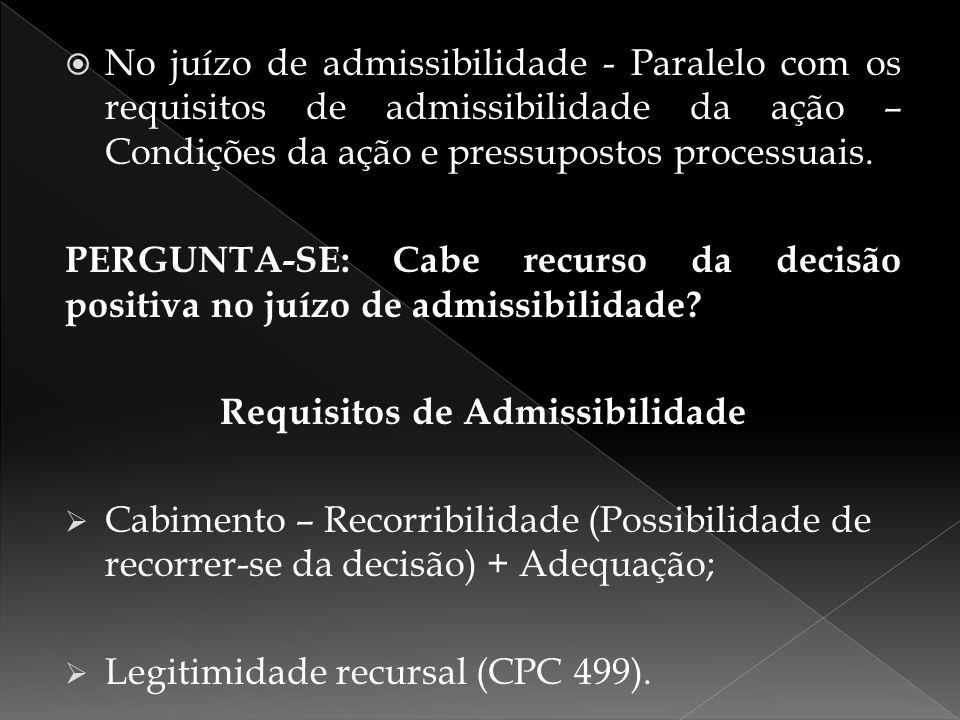  No juízo de admissibilidade - Paralelo com os requisitos de admissibilidade da ação – Condições da ação e pressupostos processuais. PERGUNTA-SE: Cab