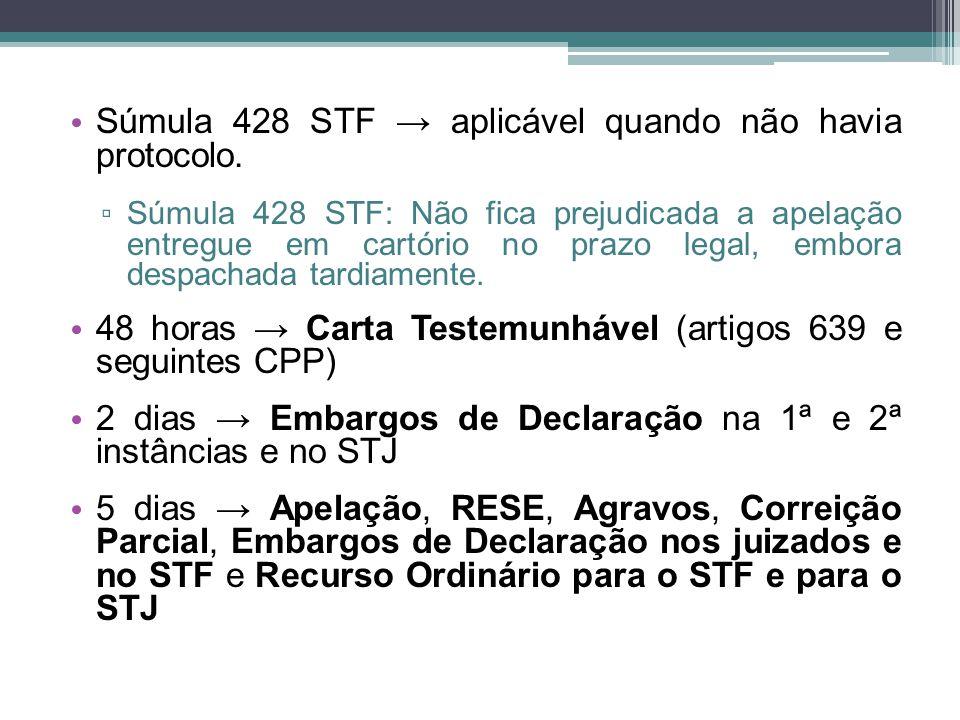 Súmula 428 STF → aplicável quando não havia protocolo. ▫ Súmula 428 STF: Não fica prejudicada a apelação entregue em cartório no prazo legal, embora d