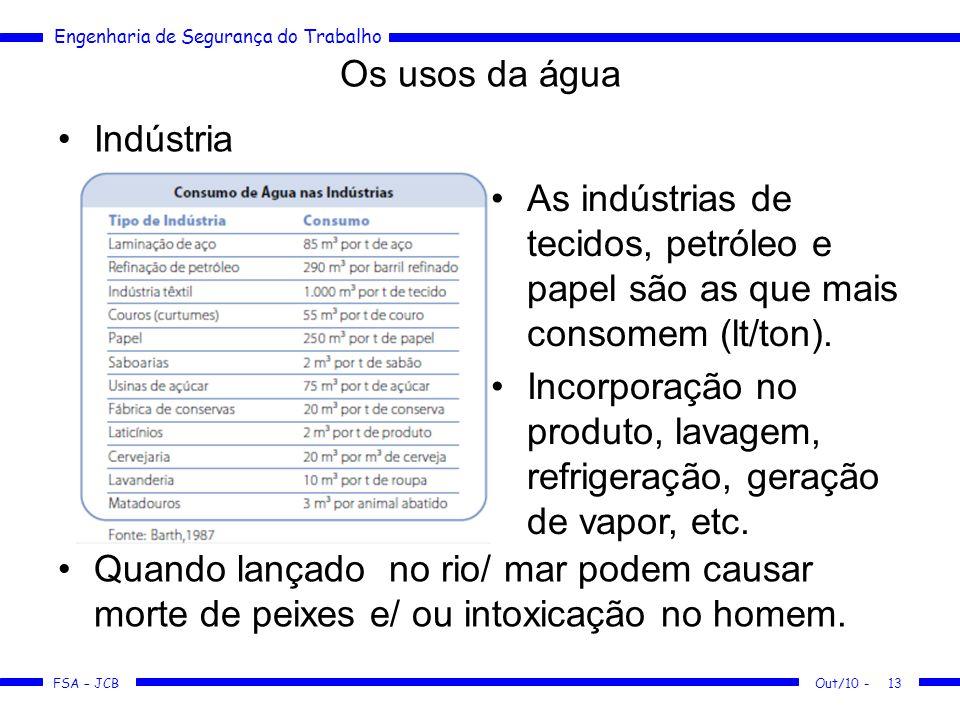 FSA – JCB Engenharia de Segurança do Trabalho Os usos da água Indústria Quando lançado no rio/ mar podem causar morte de peixes e/ ou intoxicação no homem.