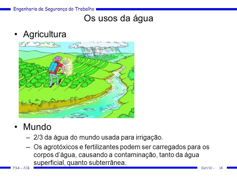FSA – JCB Engenharia de Segurança do Trabalho Os usos da água Agricultura Mundo –2/3 da água do mundo usada para irrigação.