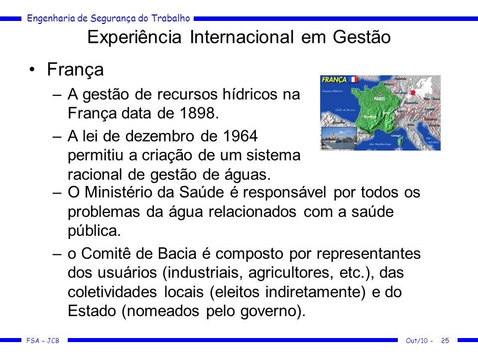 FSA – JCB Engenharia de Segurança do Trabalho Experiência Internacional em Gestão França –A gestão de recursos hídricos na França data de 1898.