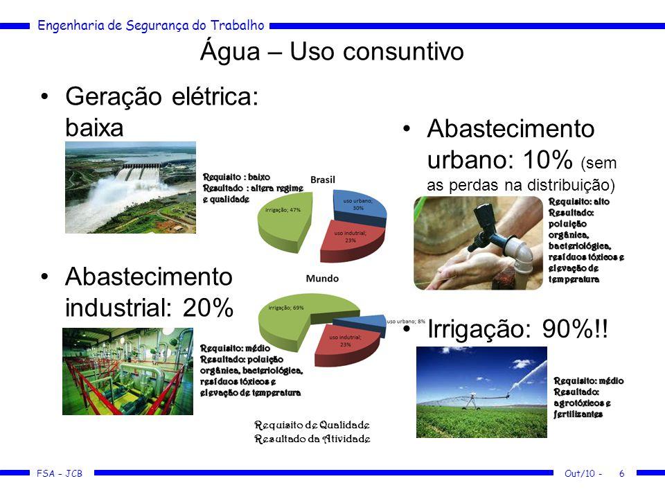 FSA – JCB Engenharia de Segurança do Trabalho Água – Uso consuntivo Geração elétrica: baixa Abastecimento industrial: 20% Out/10 -6 Abastecimento urbano: 10% (sem as perdas na distribuição) Irrigação: 90%!.