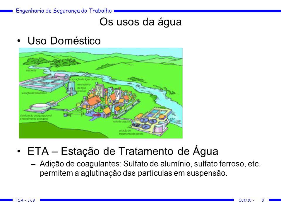 FSA – JCB Engenharia de Segurança do Trabalho Os usos da água –Coágulo-sedimentação: Formação de flocos entre o íon alumínio ou ferro trivalente e as partículas presentes na água.
