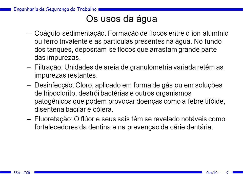 FSA – JCB Engenharia de Segurança do Trabalho Os usos da água Os recursos hídricos no Brasil Out/10 -20