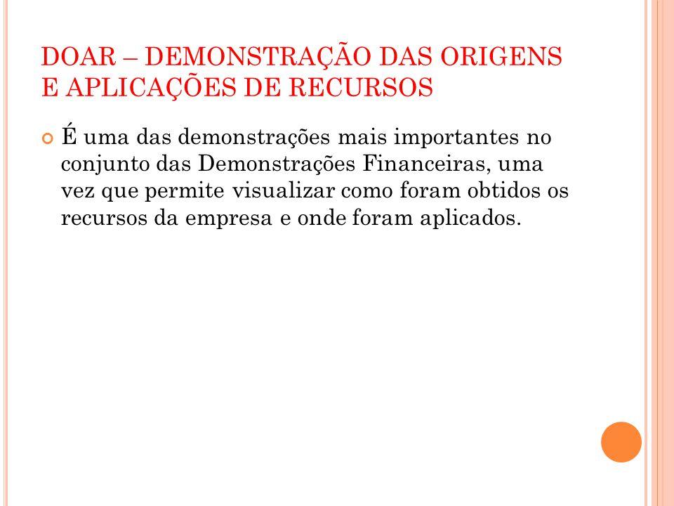 E STRUTURA DA D.O.A.R.Dos Proprietários (+) Realização do Capital Social.