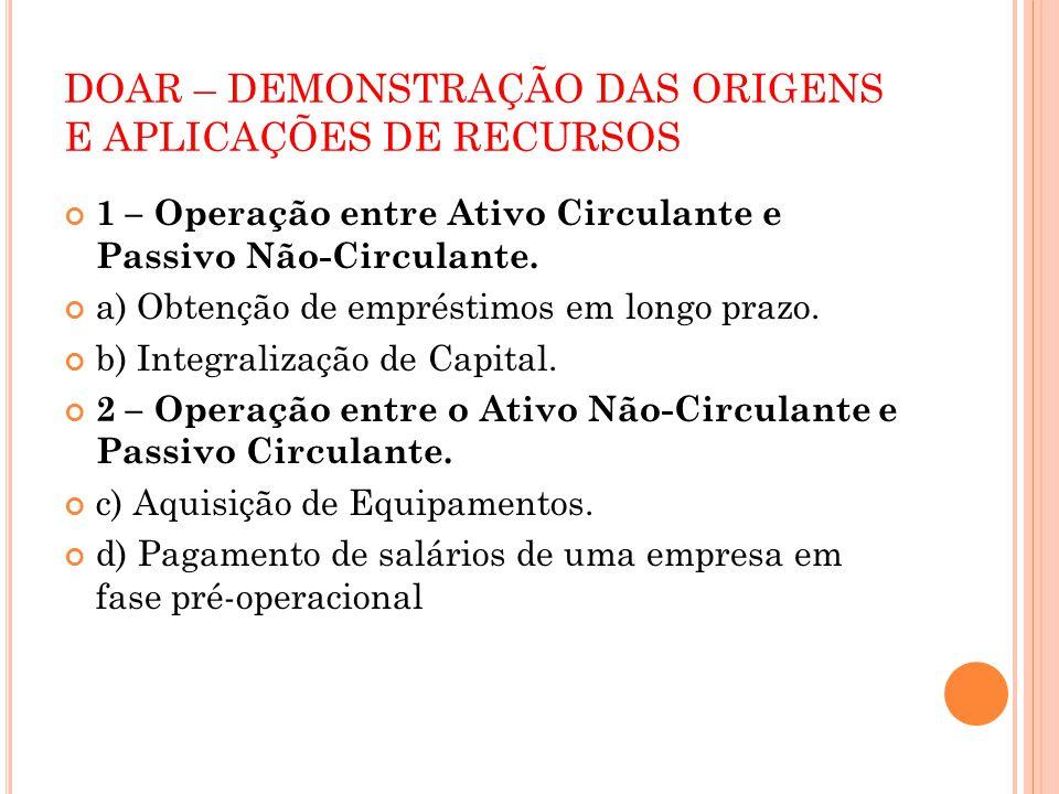 DOAR – DEMONSTRAÇÃO DAS ORIGENS E APLICAÇÕES DE RECURSOS 1 – Operação entre Ativo Circulante e Passivo Não-Circulante. a) Obtenção de empréstimos em l