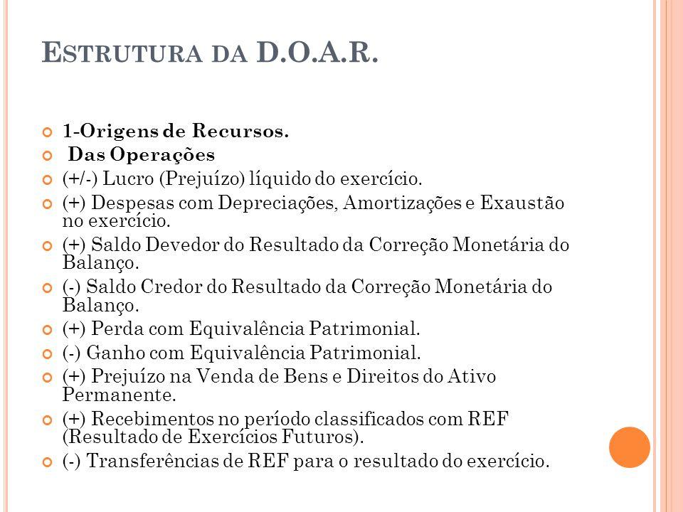 E STRUTURA DA D.O.A.R. 1-Origens de Recursos. Das Operações (+/-) Lucro (Prejuízo) líquido do exercício. (+) Despesas com Depreciações, Amortizações e