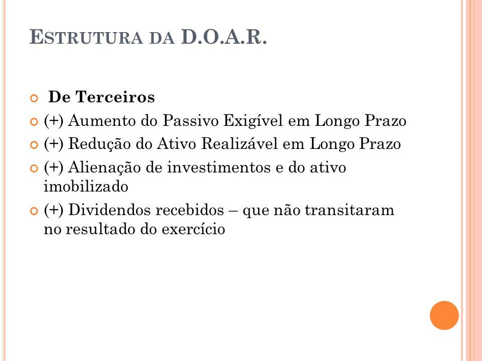 E STRUTURA DA D.O.A.R. De Terceiros (+) Aumento do Passivo Exigível em Longo Prazo (+) Redução do Ativo Realizável em Longo Prazo (+) Alienação de inv
