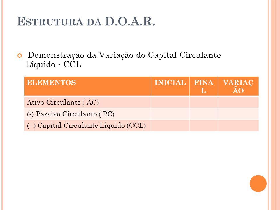 E STRUTURA DA D.O.A.R. Demonstração da Variação do Capital Circulante Líquido - CCL ELEMENTOSINICIALFINA L VARIAÇ ÃO Ativo Circulante ( AC) (-) Passiv