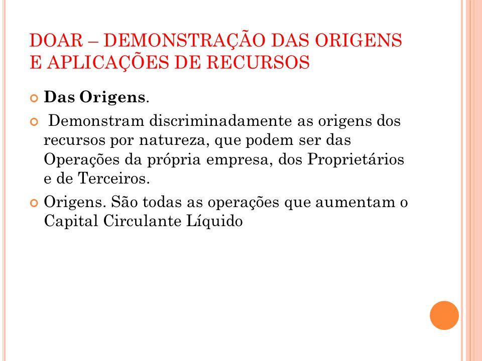 DOAR – DEMONSTRAÇÃO DAS ORIGENS E APLICAÇÕES DE RECURSOS 1-Origem das Operações.