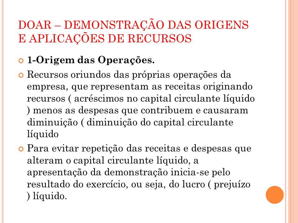 DOAR – DEMONSTRAÇÃO DAS ORIGENS E APLICAÇÕES DE RECURSOS 3 – Operação entre Ativo Circulante e Ativo Não-Circulante e) Compra de 60% das ações do Capital da empresa Enrolada S.A.