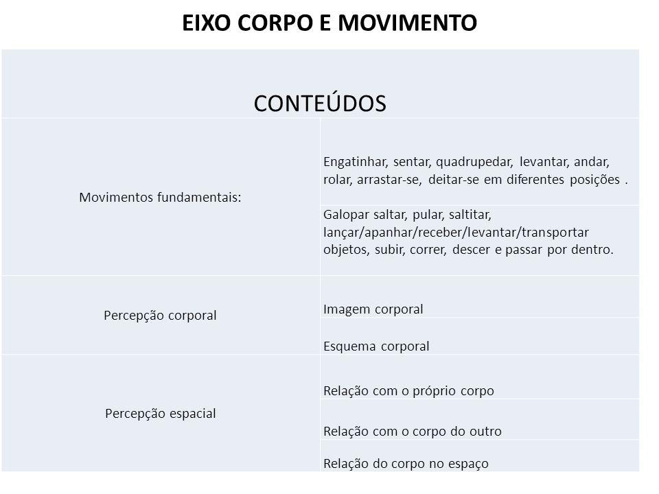 EIXO CORPO E MOVIMENTO CONTEÚDOS Movimentos fundamentais: Engatinhar, sentar, quadrupedar, levantar, andar, rolar, arrastar-se, deitar-se em diferente