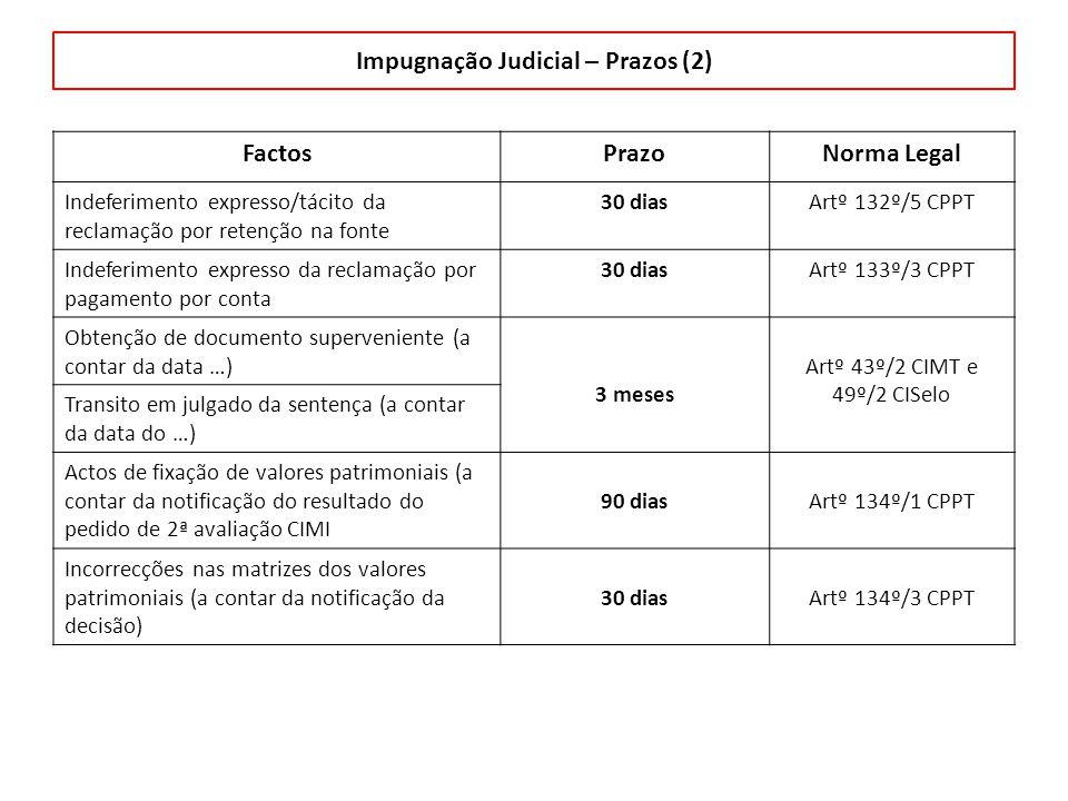 Impugnação Judicial – Prazos (2) FactosPrazoNorma Legal Indeferimento expresso/tácito da reclamação por retenção na fonte 30 diasArtº 132º/5 CPPT Indeferimento expresso da reclamação por pagamento por conta 30 diasArtº 133º/3 CPPT Obtenção de documento superveniente (a contar da data …) 3 meses Artº 43º/2 CIMT e 49º/2 CISelo Transito em julgado da sentença (a contar da data do …) Actos de fixação de valores patrimoniais (a contar da notificação do resultado do pedido de 2ª avaliação CIMI 90 diasArtº 134º/1 CPPT Incorrecções nas matrizes dos valores patrimoniais (a contar da notificação da decisão) 30 diasArtº 134º/3 CPPT