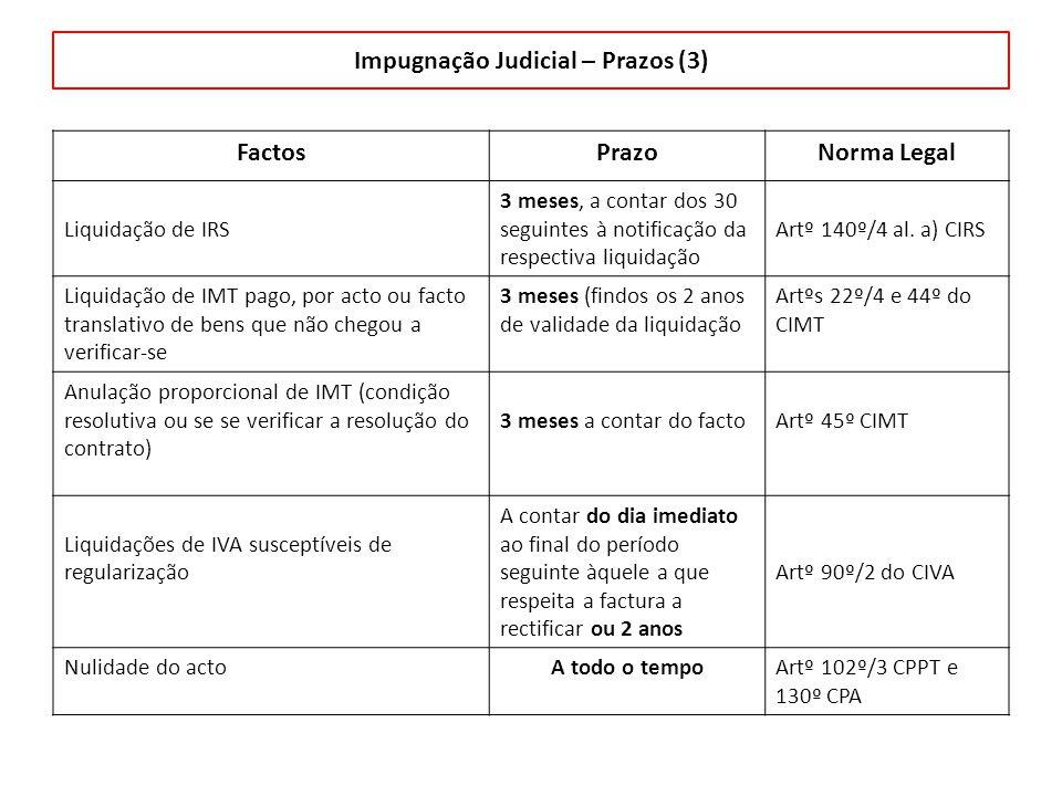 Impugnação Judicial – Prazos (3) FactosPrazoNorma Legal Liquidação de IRS 3 meses, a contar dos 30 seguintes à notificação da respectiva liquidação Artº 140º/4 al.