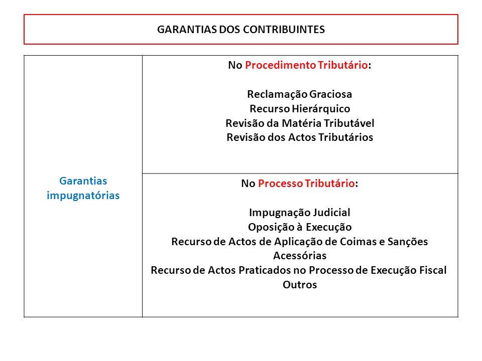 Princípios informadores do Procedimento Tributário Princípios - Legalidade - Igualdade - Proporcionalidade - Justiça - Prossecução do interesse público - Imparcialidade - Celeridade - Colaboração - Decisão - Participação - Confidencialidade Etapas do Procedimento Tributário - Início do procedimento - Instrução - Decisão