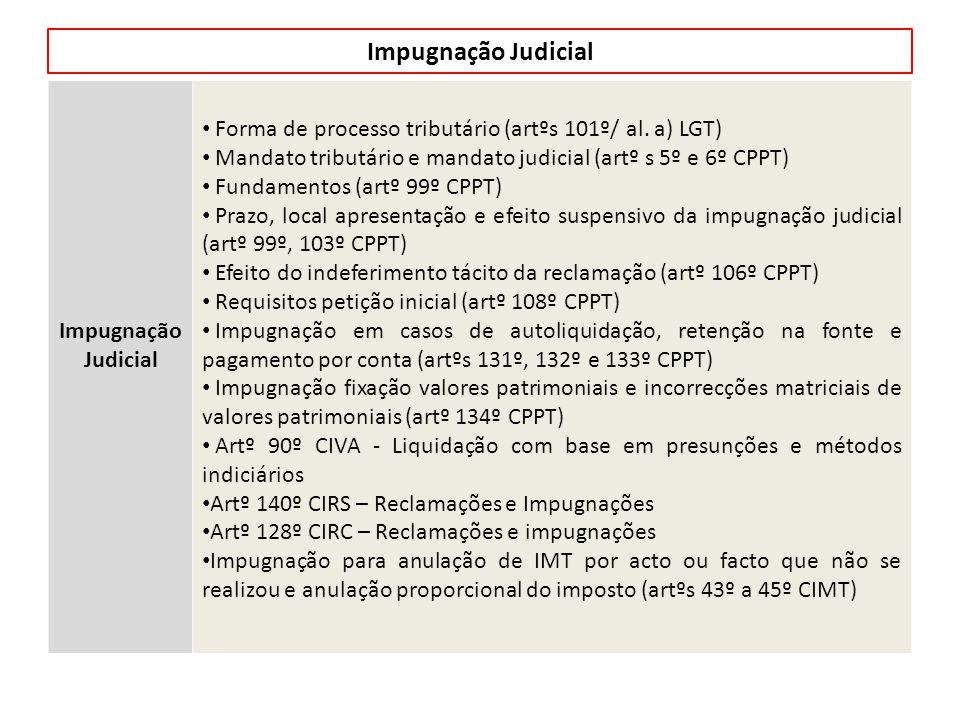 Impugnação Judicial Forma de processo tributário (artºs 101º/ al.