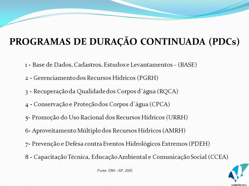 1 - Base de Dados, Cadastros, Estudos e Levantamentos – (BASE) 2 - Gerenciamento dos Recursos Hídricos (PGRH) 3 - Recuperação da Qualidade dos Corpos