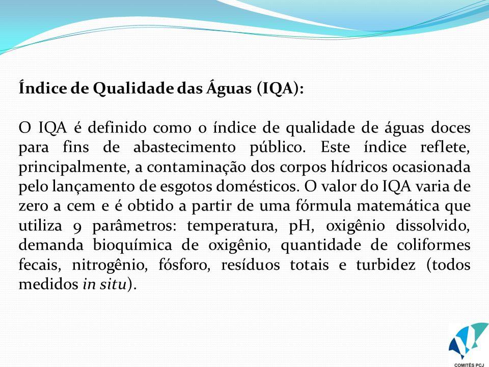 Índice de Qualidade das Águas (IQA): O IQA é definido como o índice de qualidade de águas doces para fins de abastecimento público. Este índice reflet