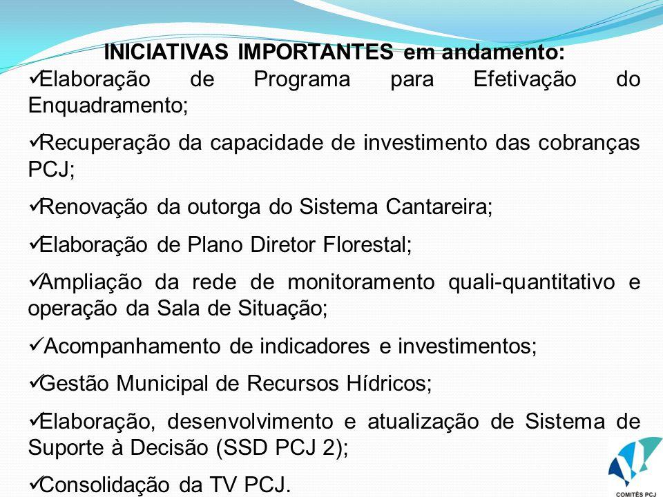 INICIATIVAS IMPORTANTES em andamento: Elaboração de Programa para Efetivação do Enquadramento; Recuperação da capacidade de investimento das cobranças
