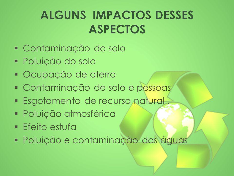 ALGUNS IMPACTOS DESSES ASPECTOS  Contaminação do solo  Poluição do solo  Ocupação de aterro  Contaminação de solo e pessoas  Esgotamento de recur
