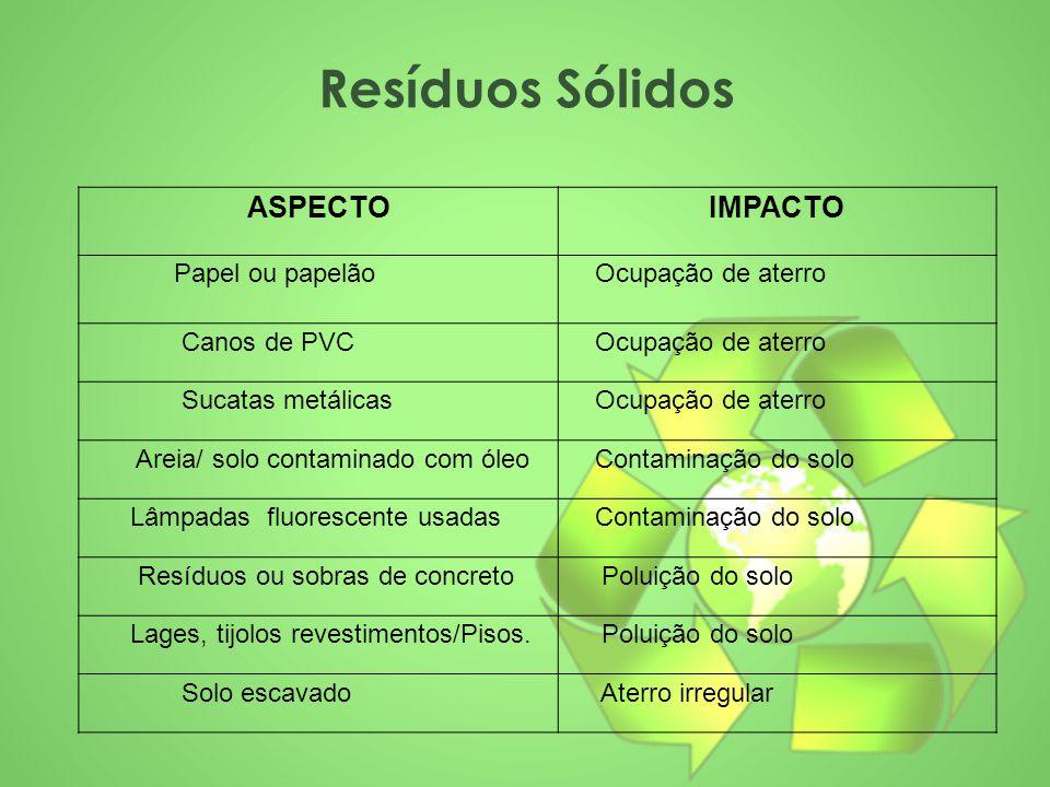 Resíduos Sólidos ASPECTOIMPACTO Papel ou papelão Ocupação de aterro Canos de PVC Ocupação de aterro Sucatas metálicas Ocupação de aterro Areia/ solo c